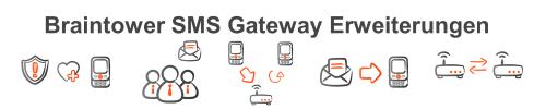 Braintower SMS Gateway Erweiterungen