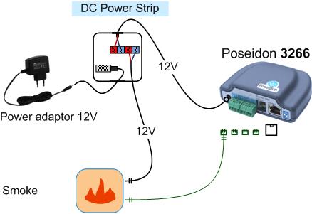 DC_Power_strip_Poseidon3266